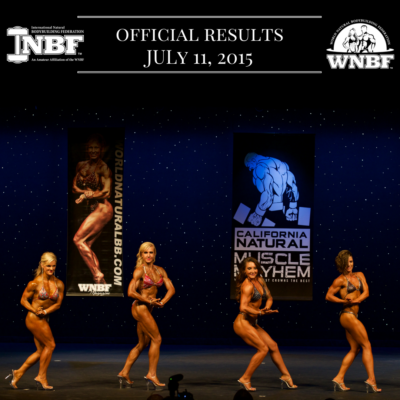 Results 2016 INBF California Natural Muscle Mayhem WNBF Pro Qualifier Fit Body Sacramento California