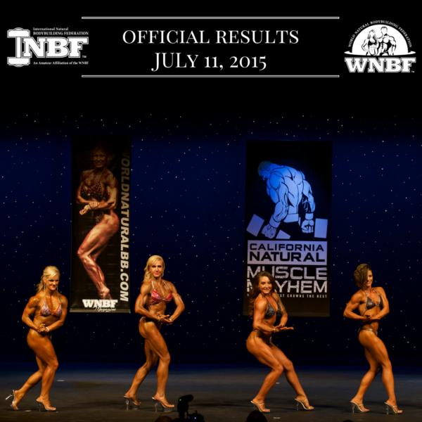 Results 2016 INBF California Natural Muscle Mayhem WNBF Pro Qualifier Fit Body Sacramento California