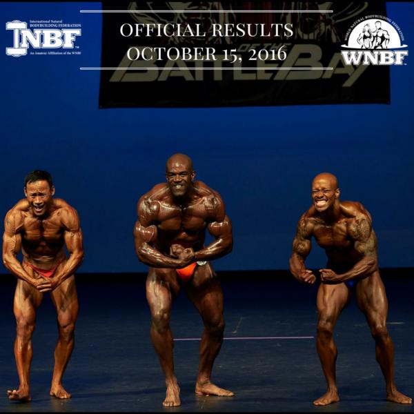 Results 2016 INBF Battle of the Bay WNBF Pro Qualifier San Ramon California