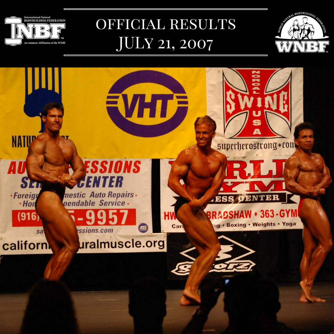 Results 2007 INBF Capital City Natural Championships WNBF Pro Qualifier Bob Porzio WNBF Pro Card Sacramento California