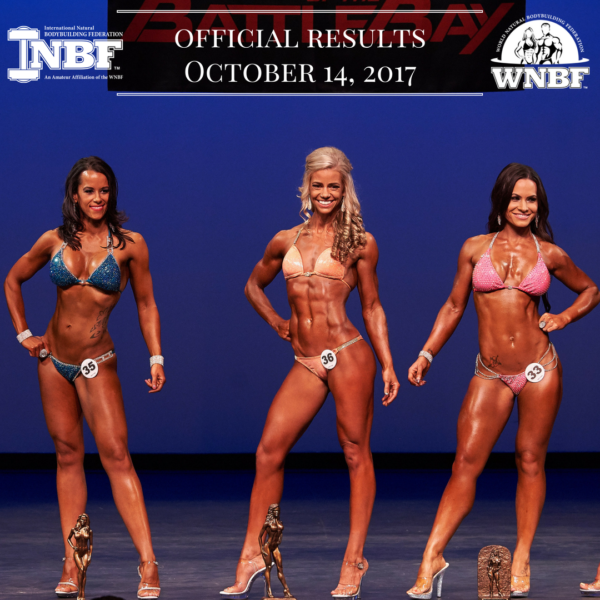 Competition Results 2017 INBF Battle of the Bay San Ramon, CA
